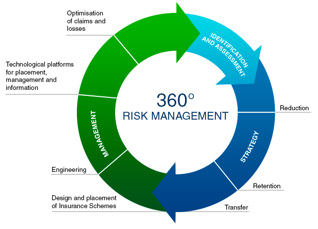 riesgo-infografia